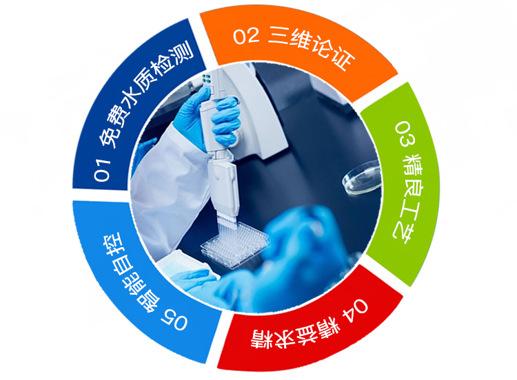 MVR材质选择测试