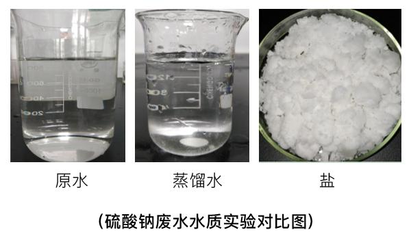 硫酸钠废水实验对比图